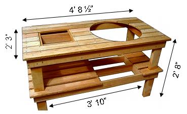 Material Estimation For Furniture Plans